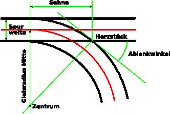 millimeter in zentimeter umrechner
